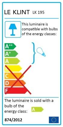 Energie Label Donut